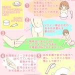 デリケートゾーンの洗い方の図